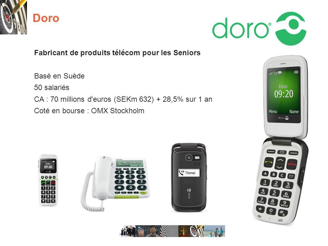 Doro Fabricant de produits télécom pour les Seniors Basé en Suède