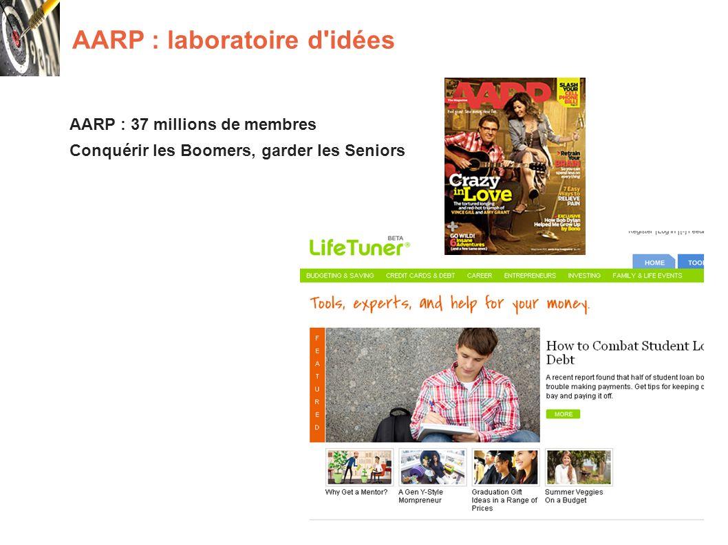 AARP : laboratoire d idées