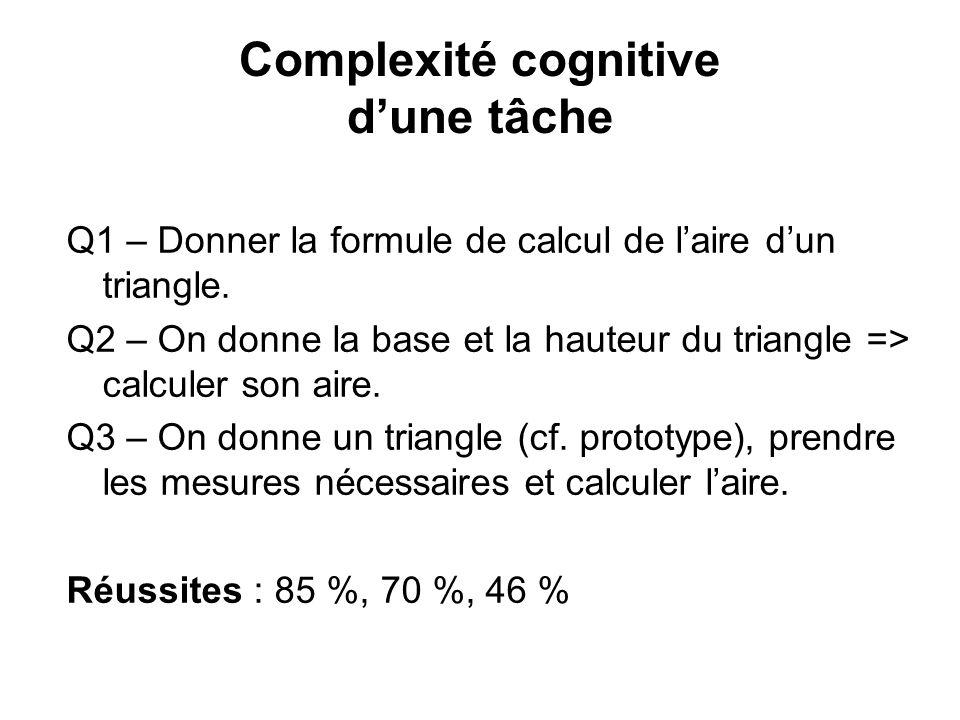 Complexité cognitive d'une tâche