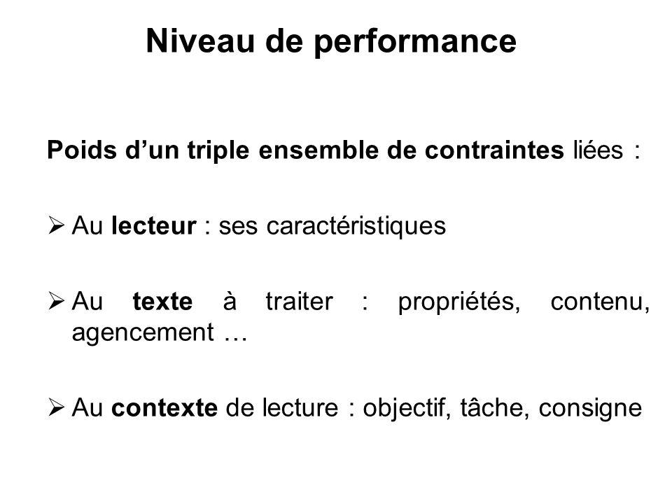 Niveau de performance Poids d'un triple ensemble de contraintes liées : Au lecteur : ses caractéristiques.
