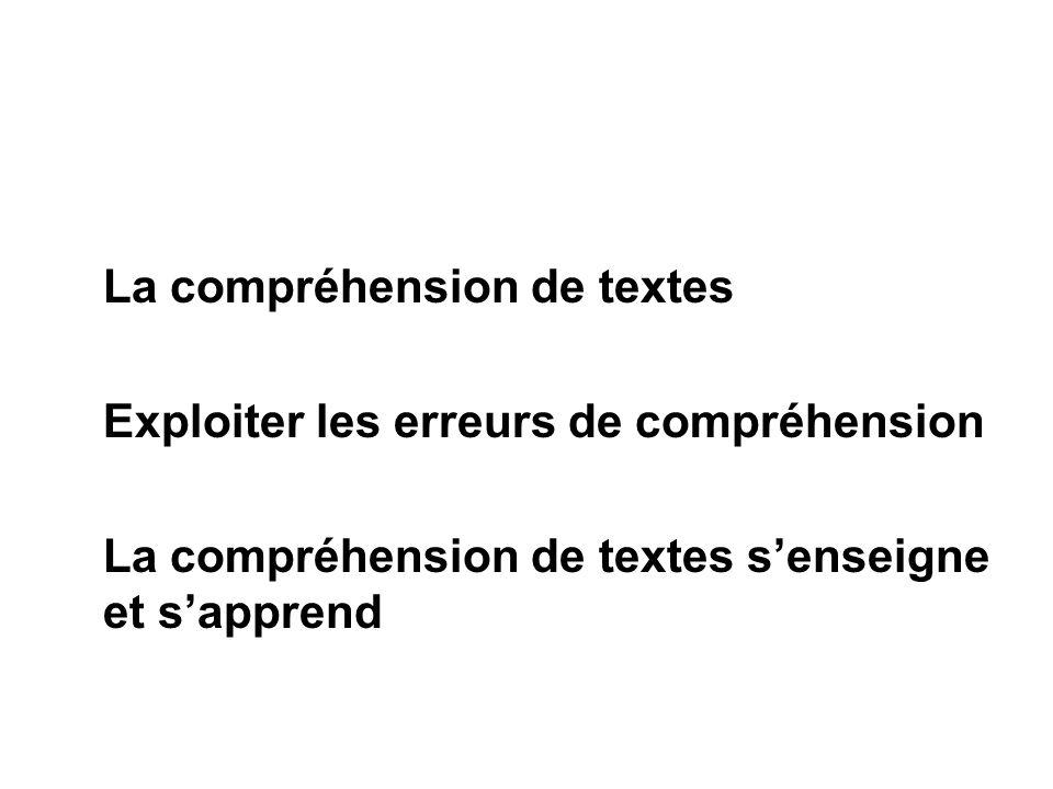 La compréhension de textes