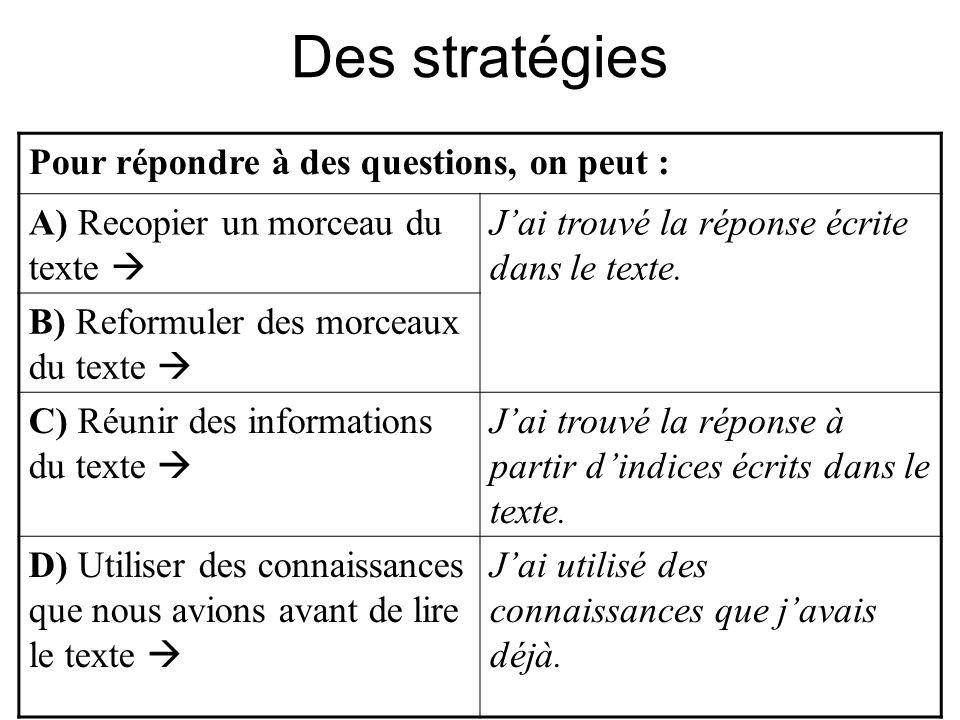 Des stratégies Pour répondre à des questions, on peut :