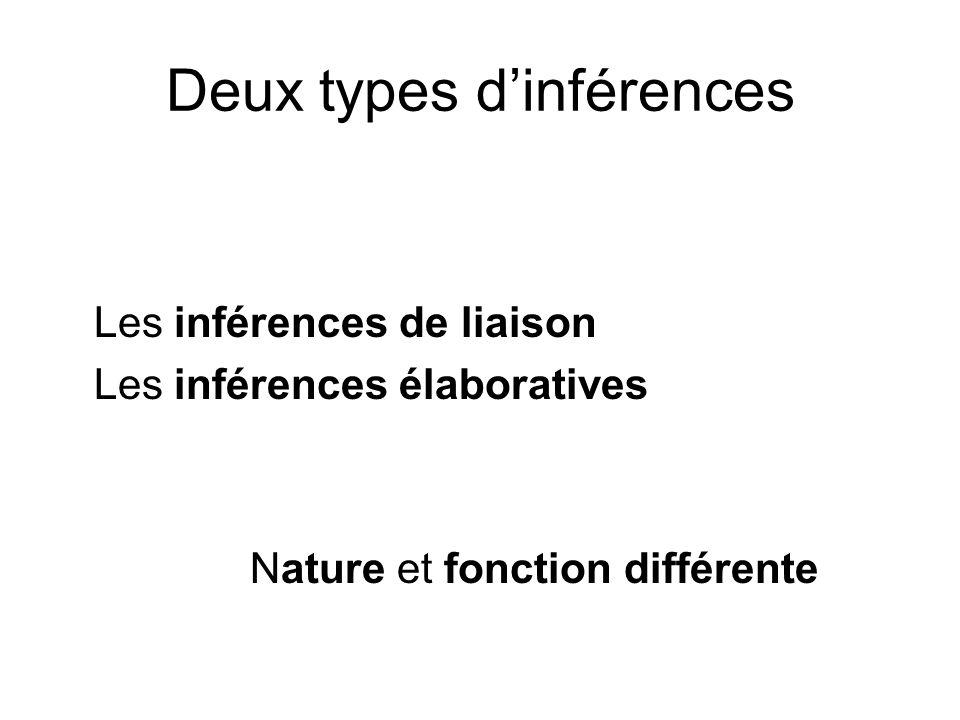 Deux types d'inférences