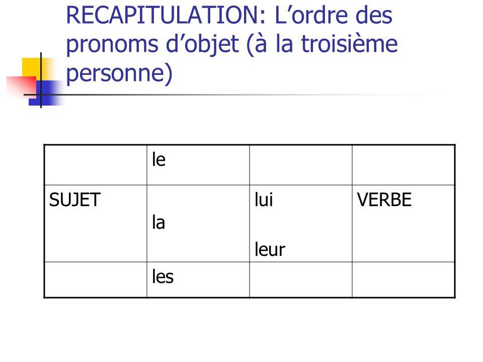 RECAPITULATION: L'ordre des pronoms d'objet (à la troisième personne)