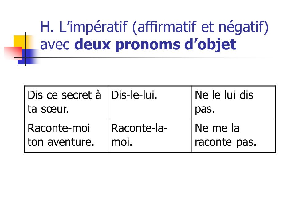 H. L'impératif (affirmatif et négatif) avec deux pronoms d'objet