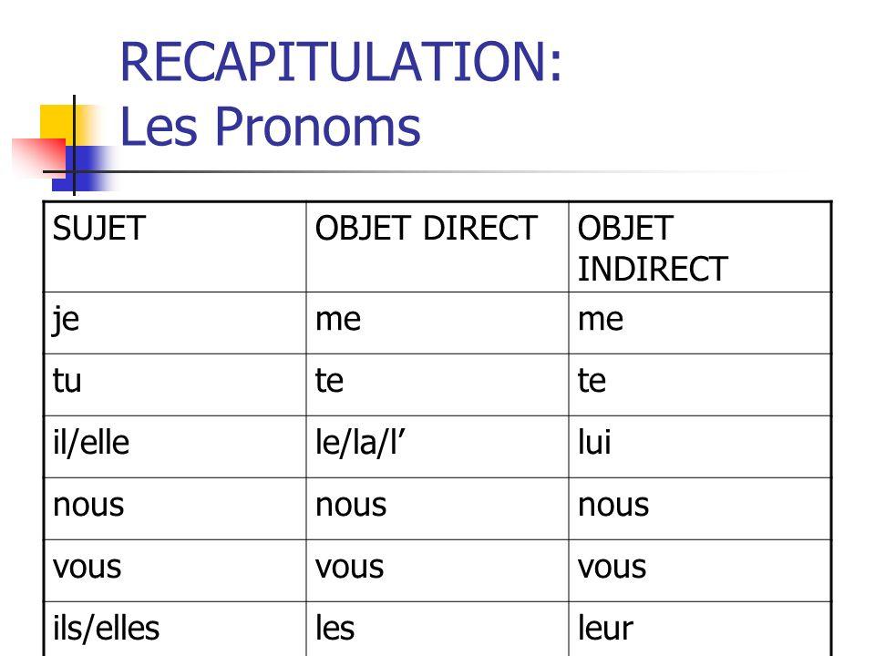 RECAPITULATION: Les Pronoms