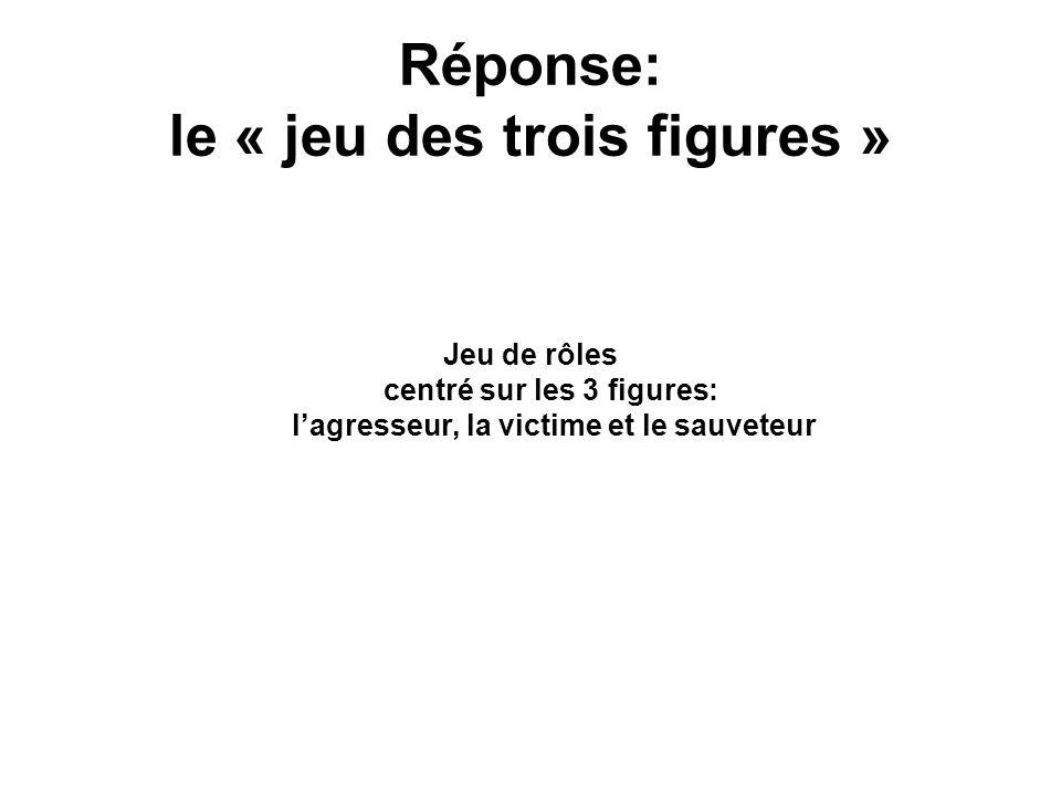 Réponse: le « jeu des trois figures »