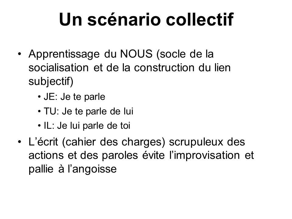 Un scénario collectif Apprentissage du NOUS (socle de la socialisation et de la construction du lien subjectif)