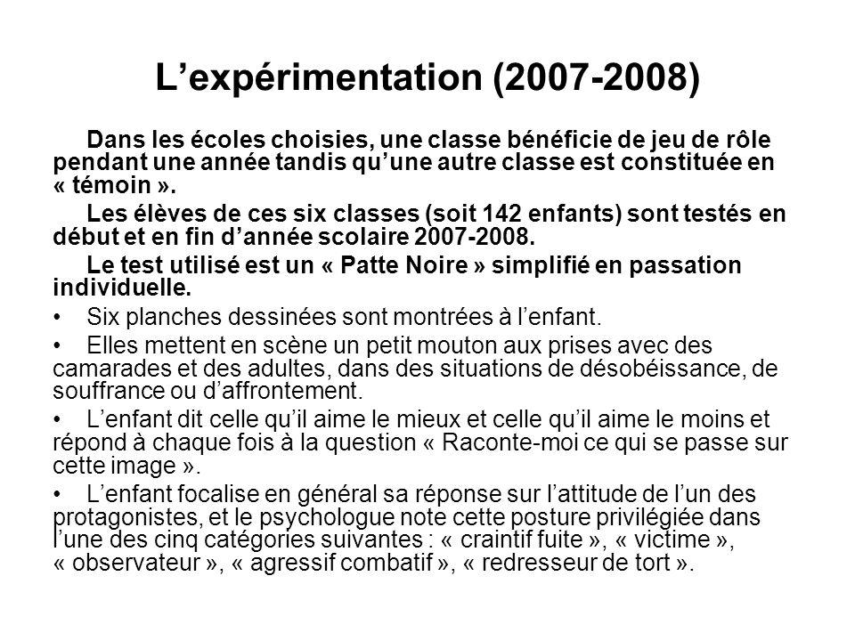L'expérimentation (2007-2008)