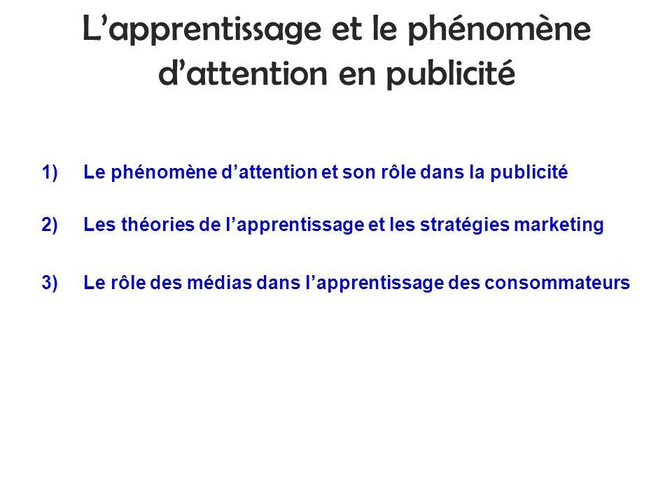 L'apprentissage et le phénomène d'attention en publicité