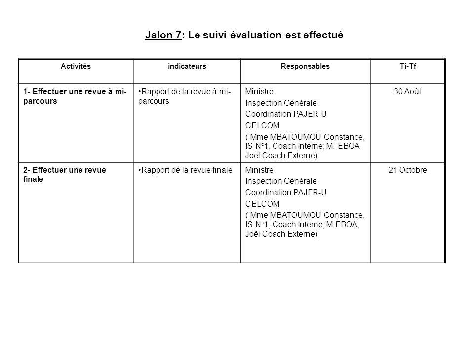 Jalon 7: Le suivi évaluation est effectué