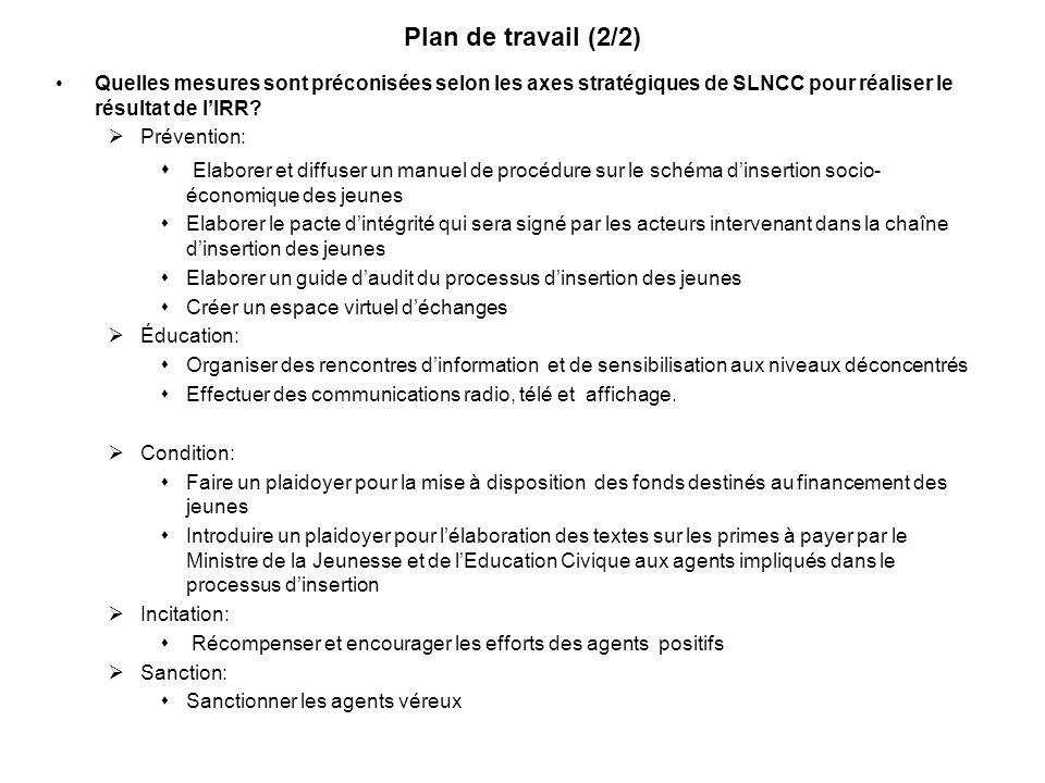 Plan de travail (2/2) Quelles mesures sont préconisées selon les axes stratégiques de SLNCC pour réaliser le résultat de l'IRR