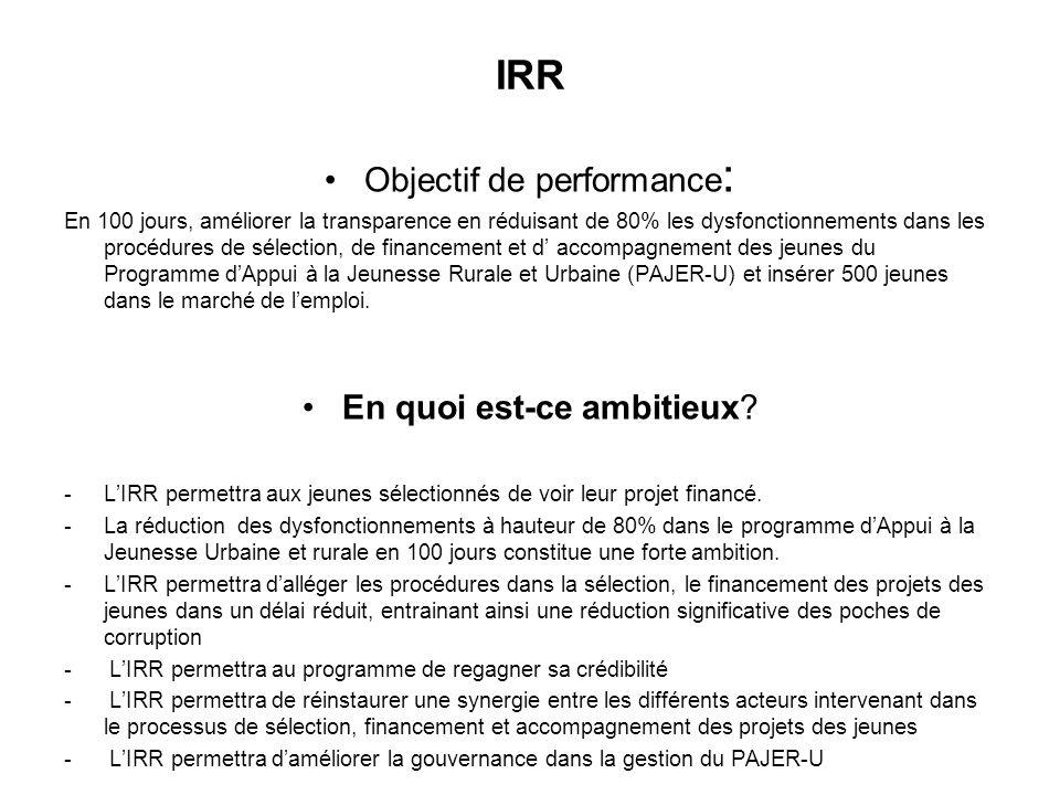 IRR Objectif de performance: En quoi est-ce ambitieux