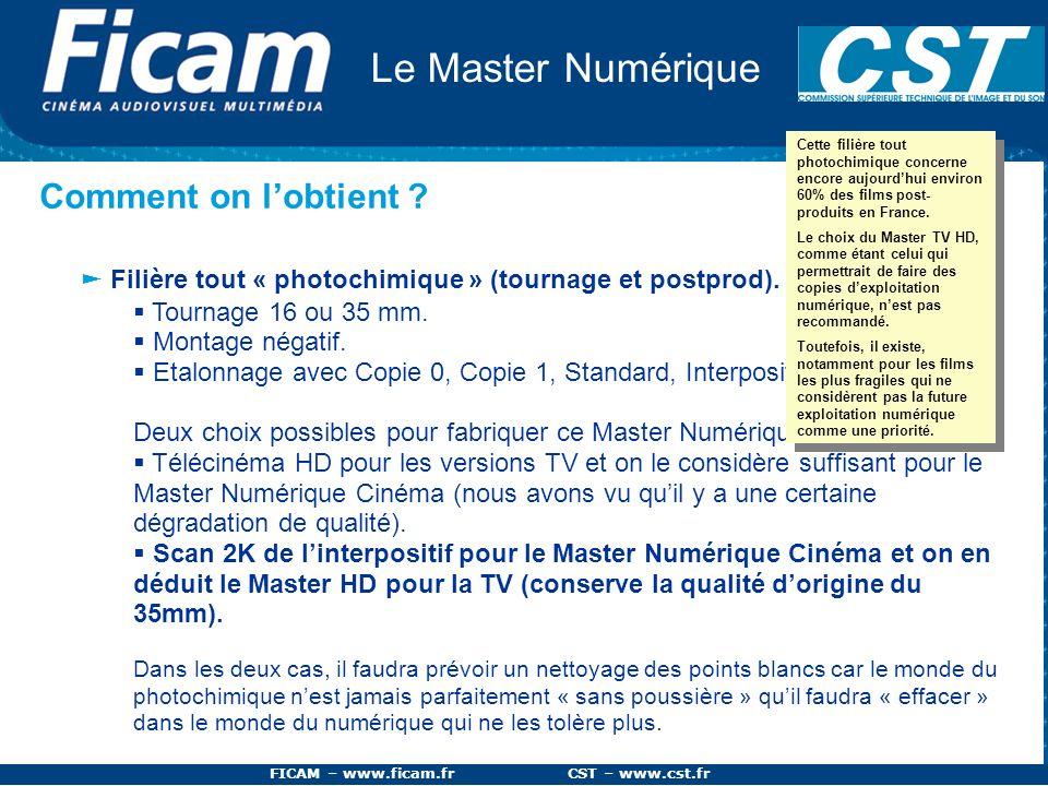 FICAM – www.ficam.fr CST – www.cst.fr