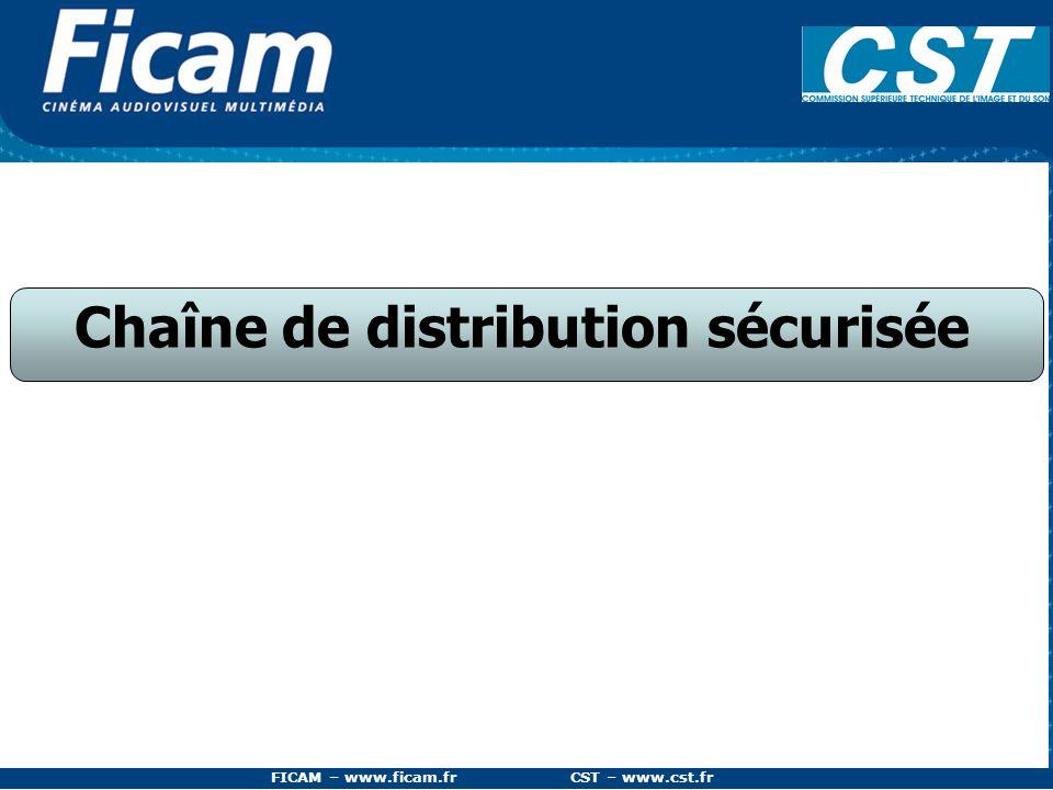 Chaîne de distribution sécurisée FICAM – www.ficam.fr CST – www.cst.fr
