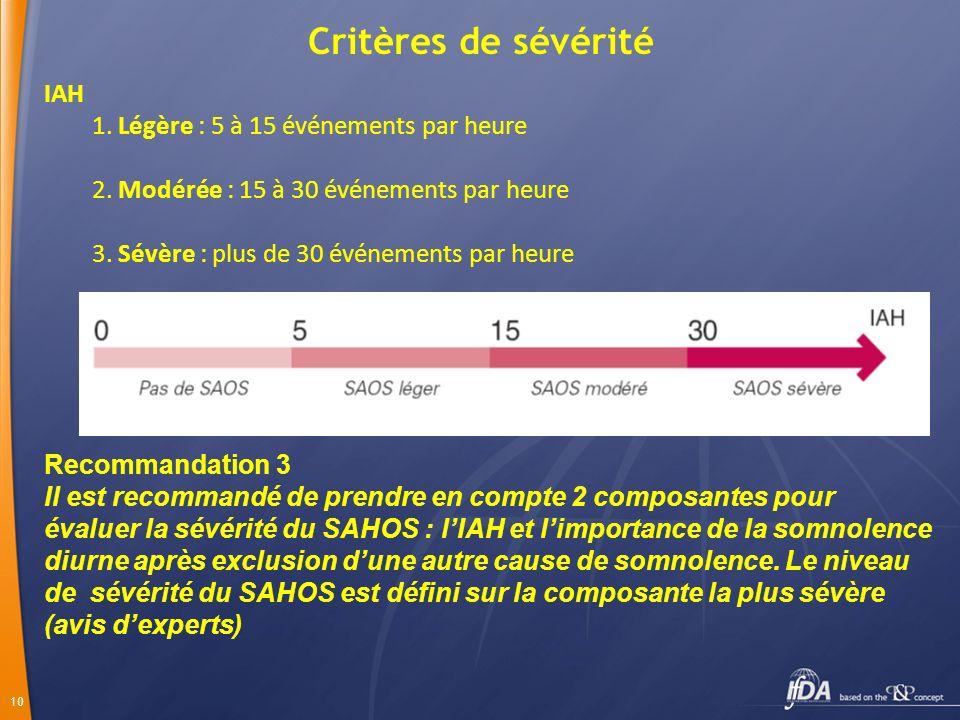 Critères de sévérité IAH 1. Légère : 5 à 15 événements par heure