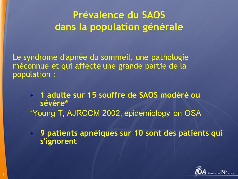 Prévalence du SAOS dans la population générale