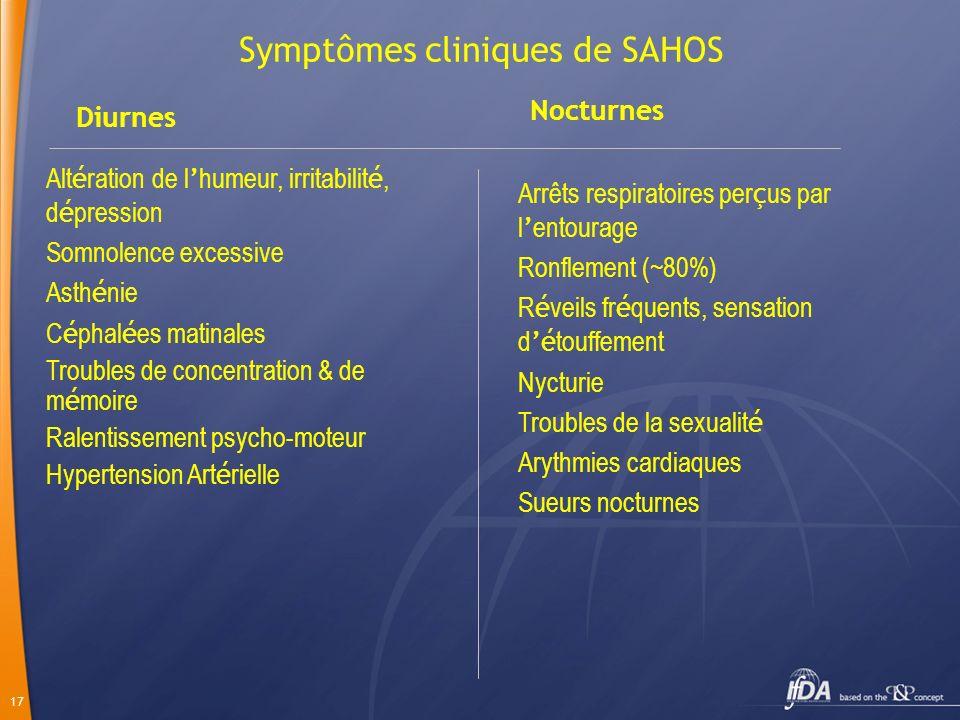 Symptômes cliniques de SAHOS