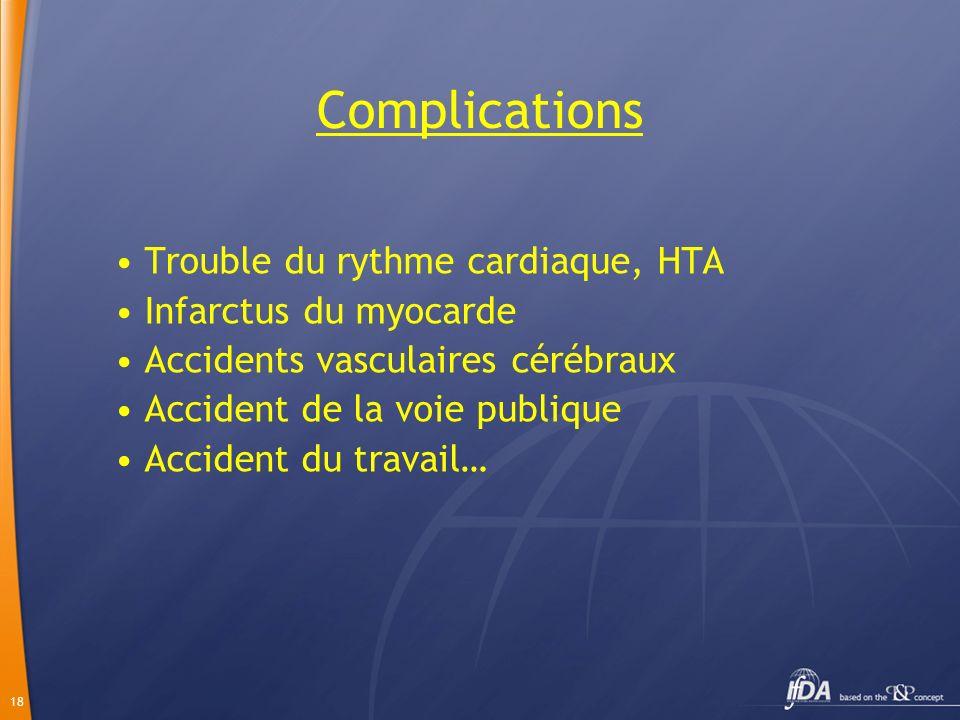 Complications Trouble du rythme cardiaque, HTA Infarctus du myocarde
