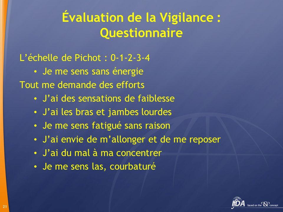 Évaluation de la Vigilance : Questionnaire