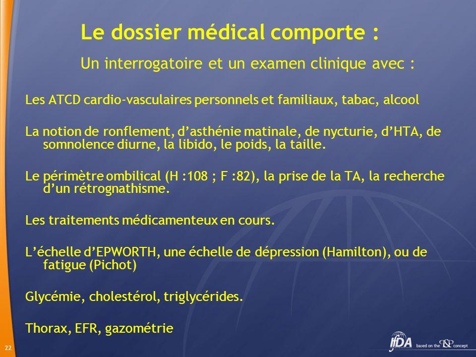 Le dossier médical comporte :