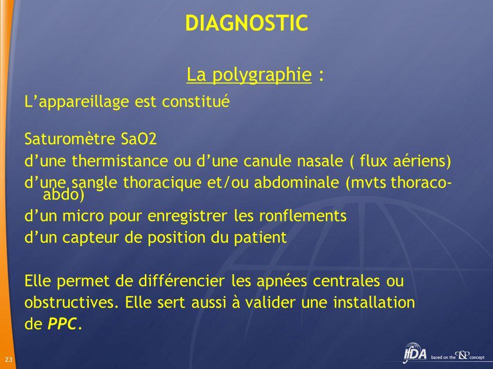 DIAGNOSTIC La polygraphie : L'appareillage est constitué