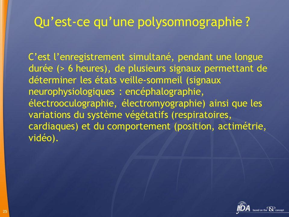 Qu'est-ce qu'une polysomnographie