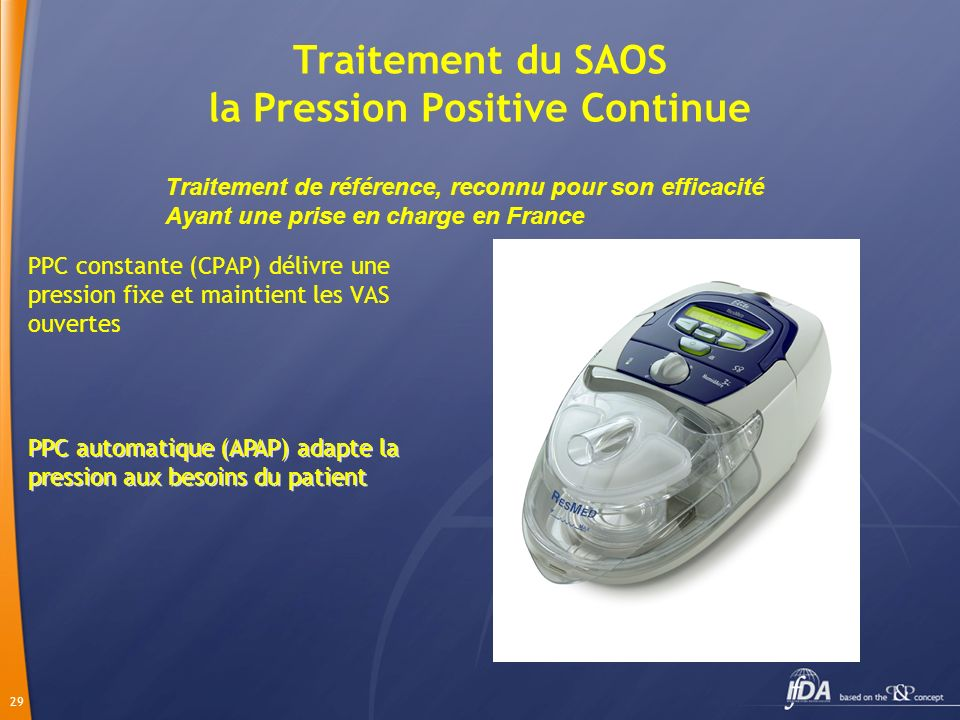 Traitement du SAOS la Pression Positive Continue