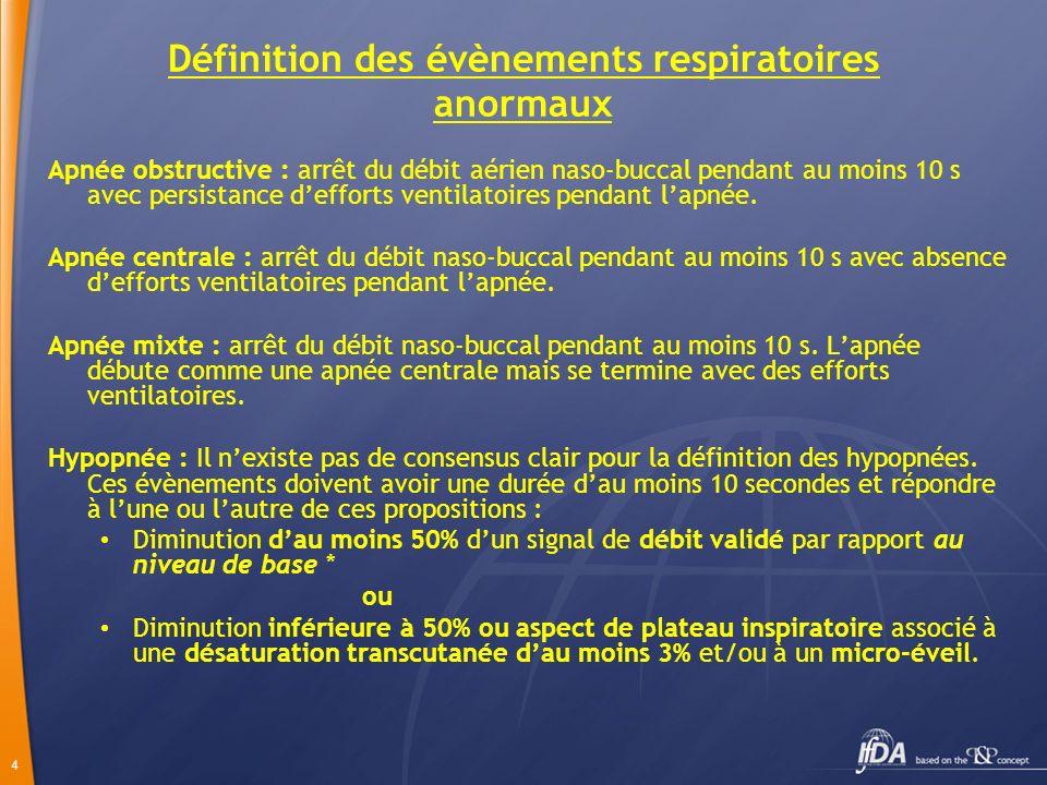 Définition des évènements respiratoires anormaux