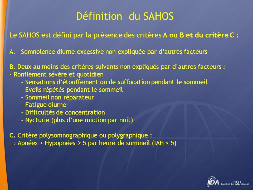 Définition du SAHOS Le SAHOS est défini par la présence des critères A ou B et du critère C :