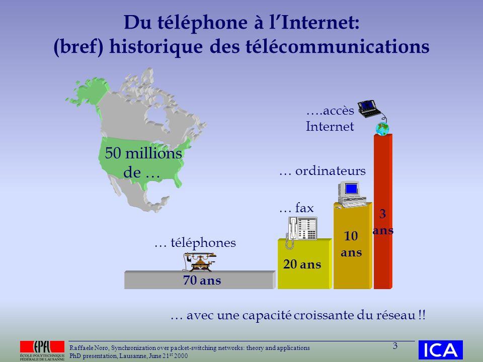 Du téléphone à l'Internet: (bref) historique des télécommunications