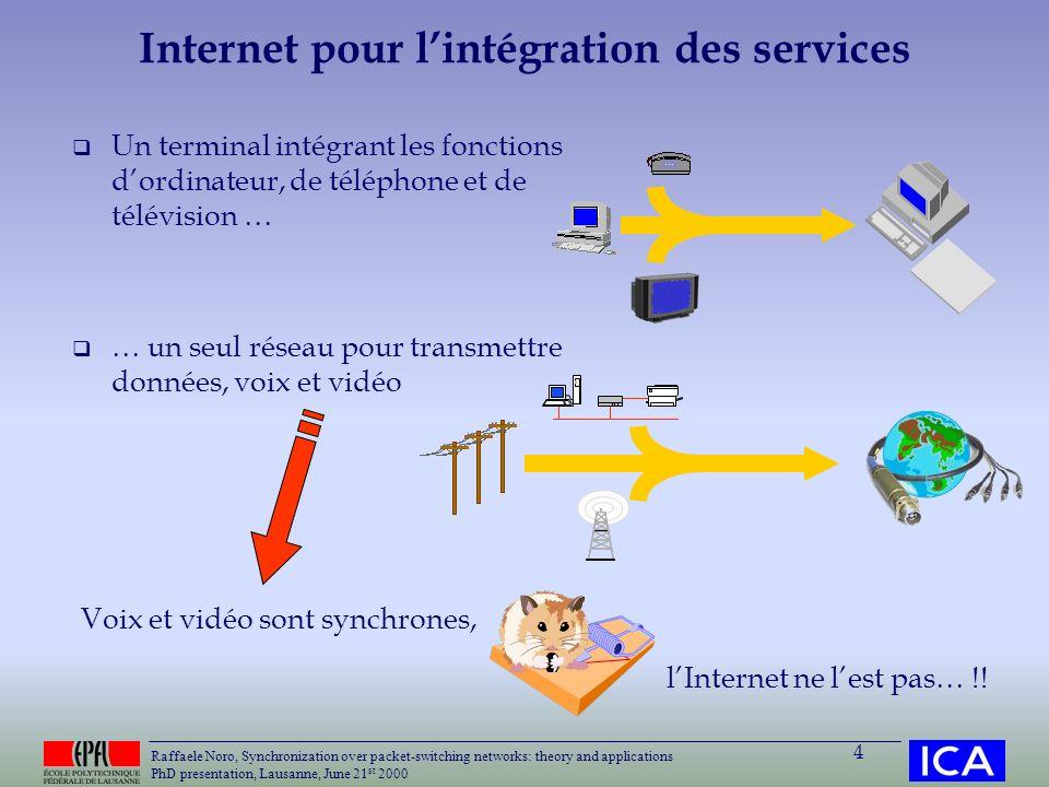 Internet pour l'intégration des services