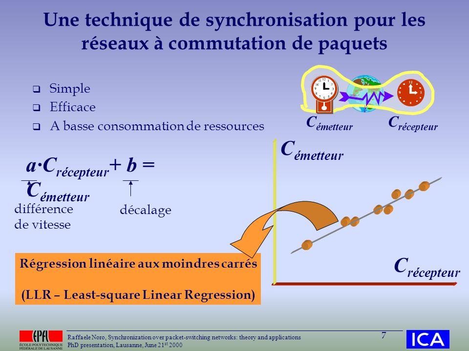 a·Crécepteur+ b = Cémetteur