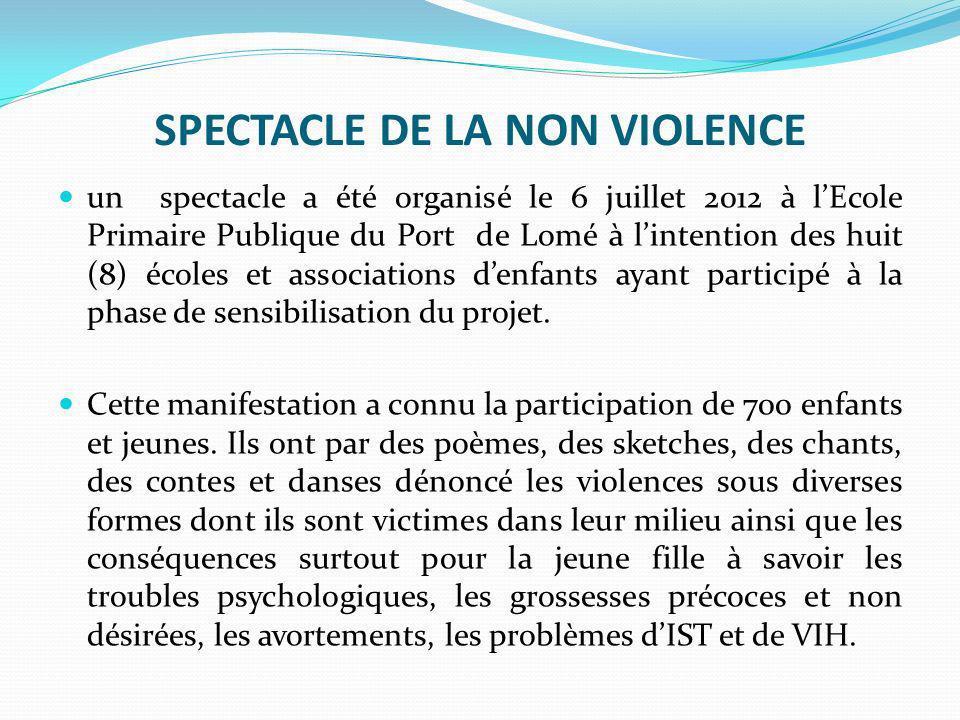 SPECTACLE DE LA NON VIOLENCE