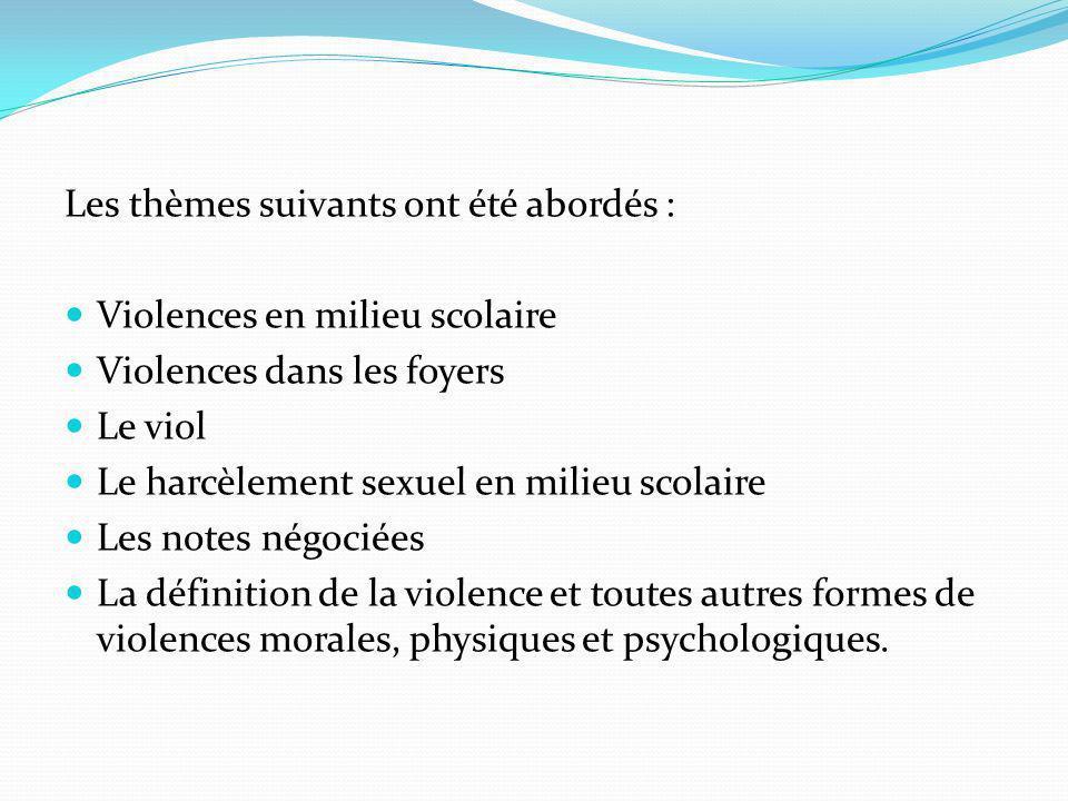 Les thèmes suivants ont été abordés :