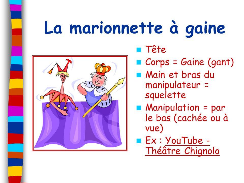 La marionnette à gaine Tête Corps = Gaine (gant)