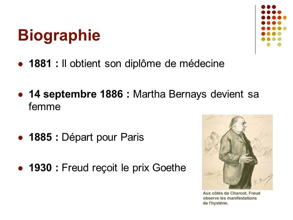 Biographie 1881 : Il obtient son diplôme de médecine