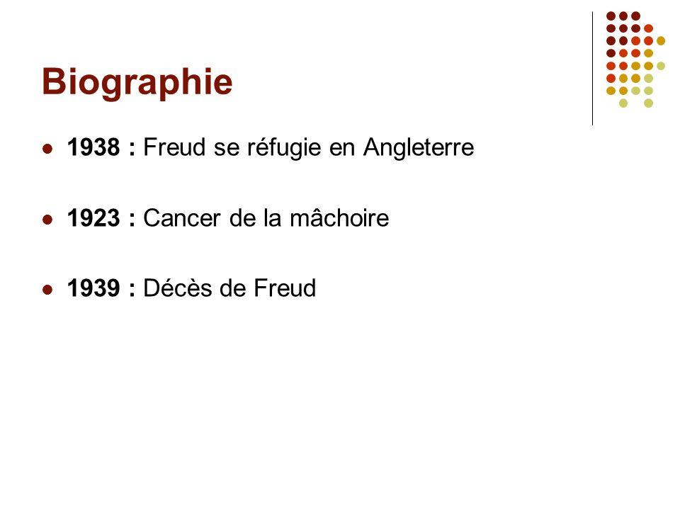 Biographie 1938 : Freud se réfugie en Angleterre