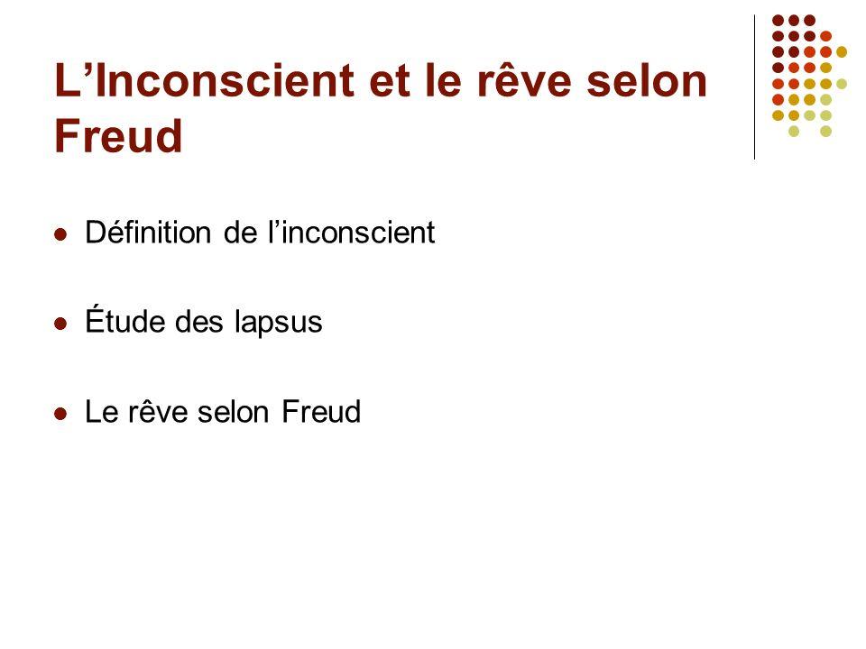 L'Inconscient et le rêve selon Freud