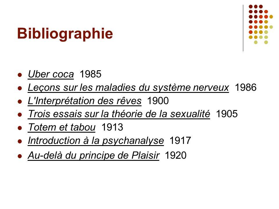 Bibliographie Uber coca 1985