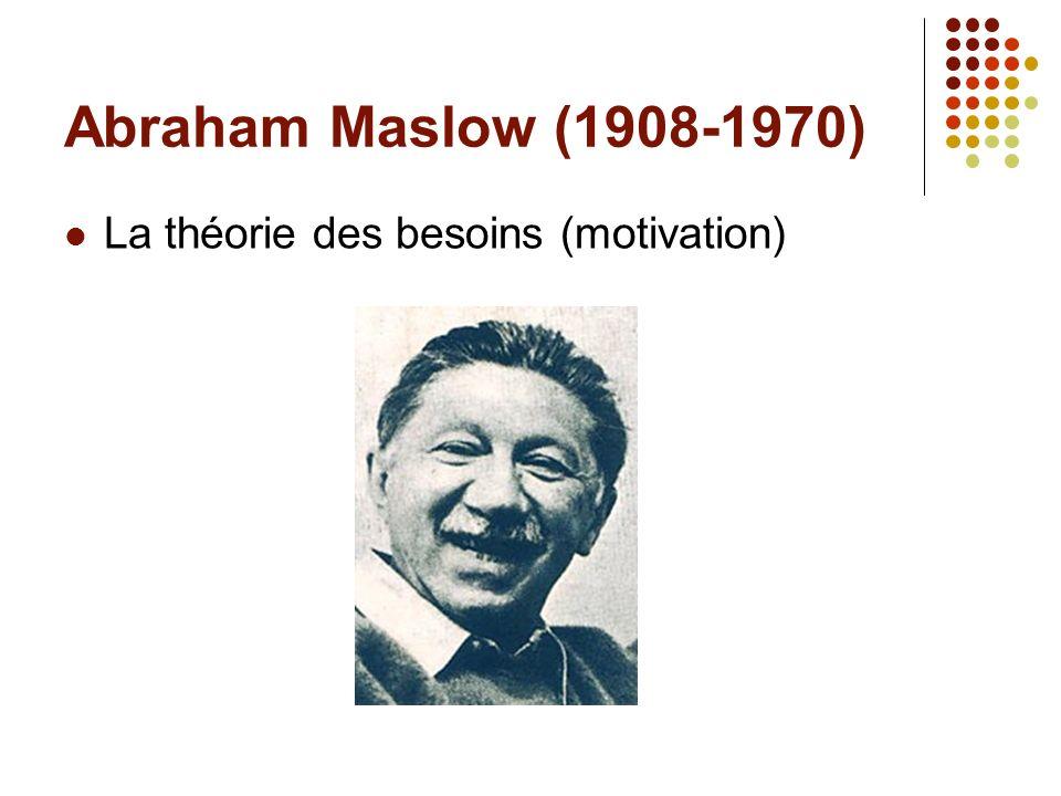 Abraham Maslow (1908-1970) La théorie des besoins (motivation)
