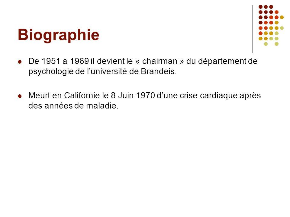 Biographie De 1951 a 1969 il devient le « chairman » du département de psychologie de l'université de Brandeis.
