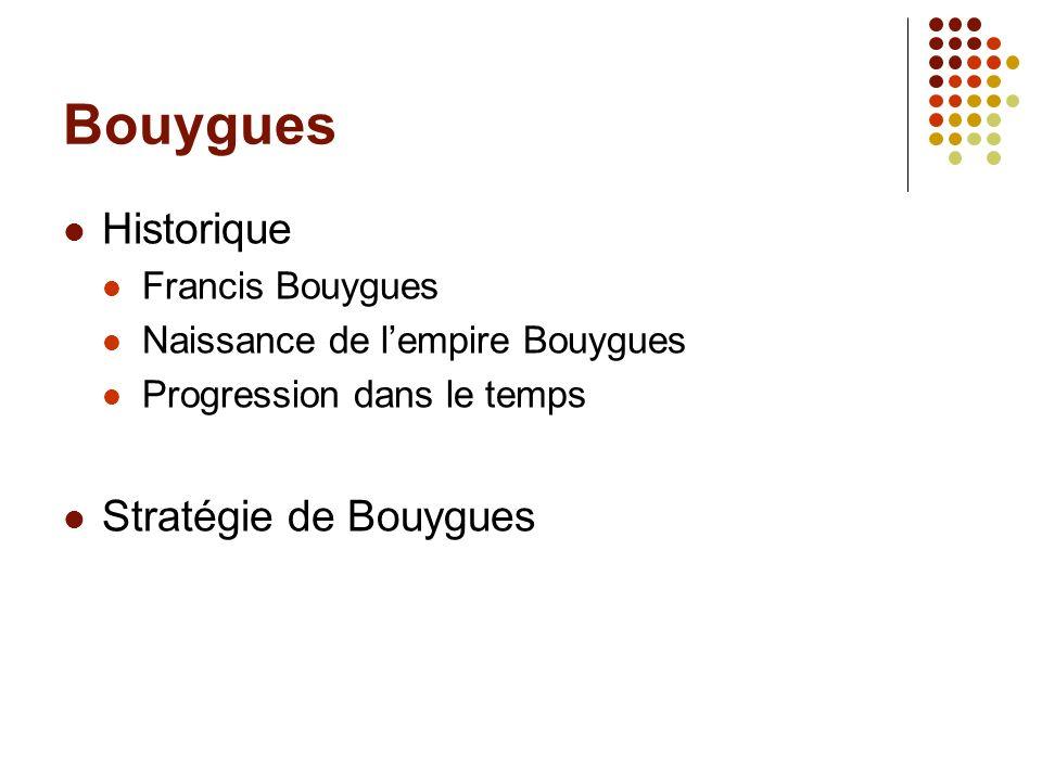 Bouygues Historique Stratégie de Bouygues Francis Bouygues