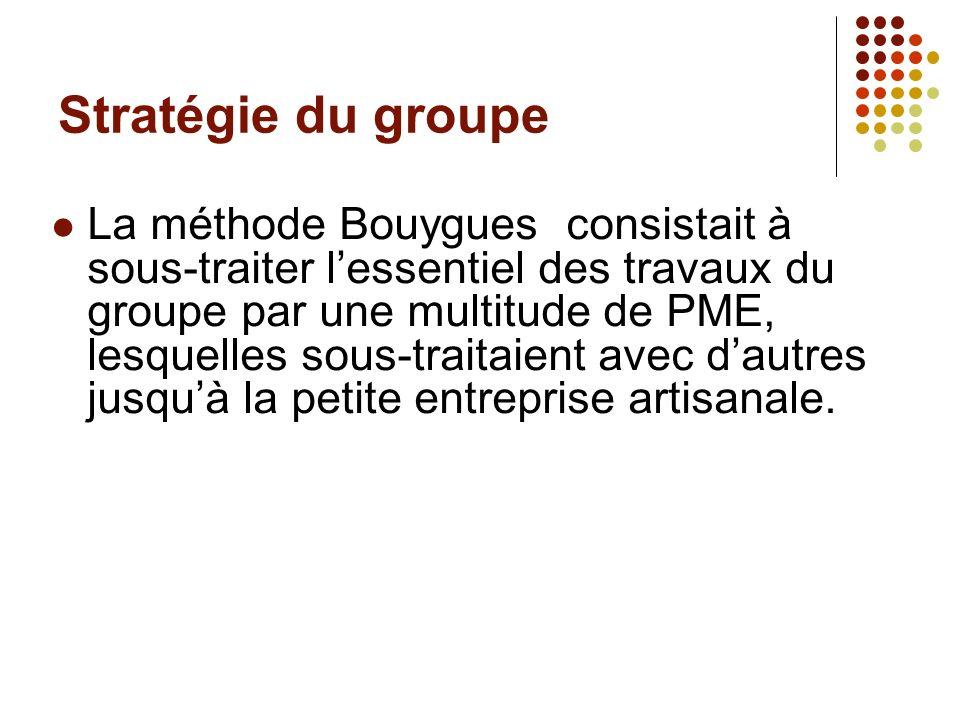 Stratégie du groupe