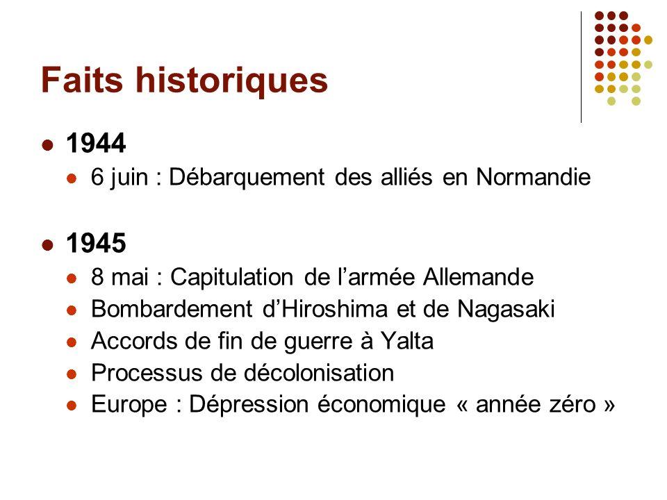 Faits historiques 1944. 6 juin : Débarquement des alliés en Normandie. 1945. 8 mai : Capitulation de l'armée Allemande.