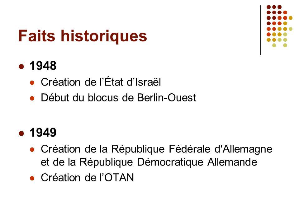Faits historiques 1948 1949 Création de l'État d'Israël