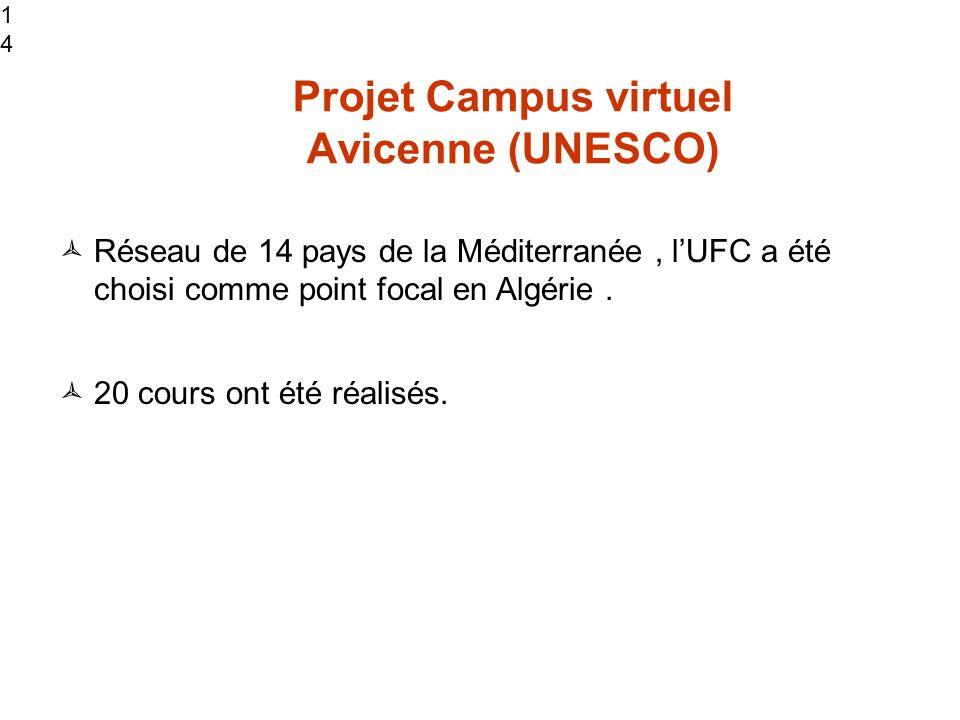 Projet Campus virtuel Avicenne (UNESCO)