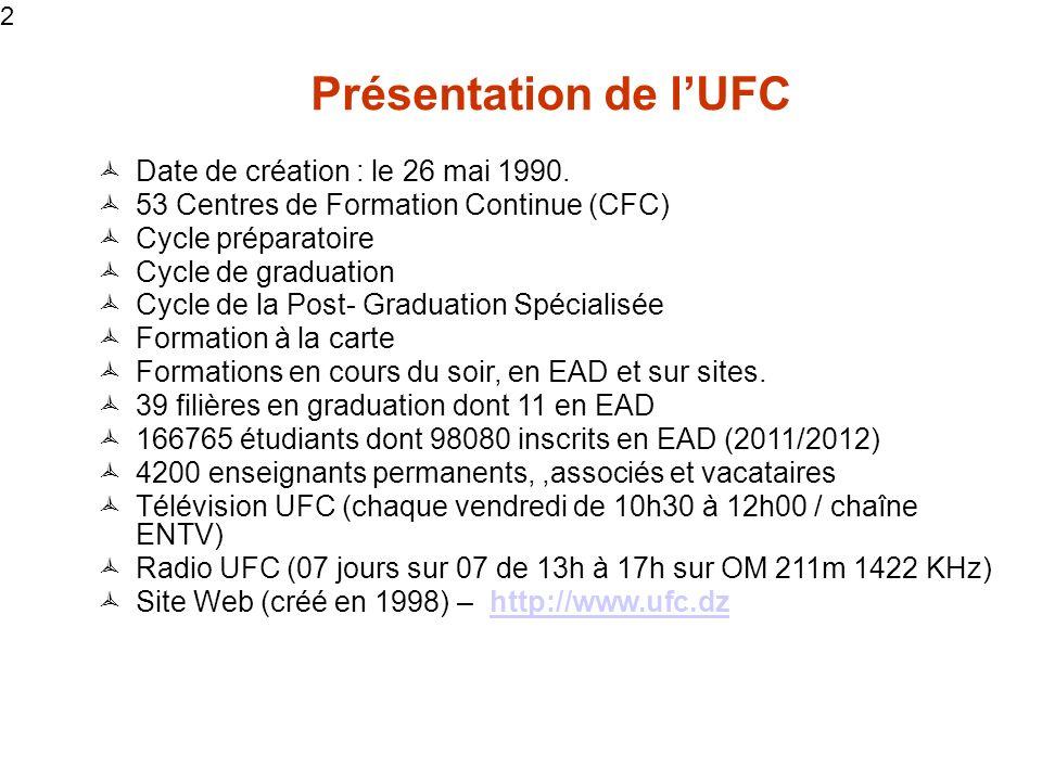 Présentation de l'UFC Date de création : le 26 mai 1990.