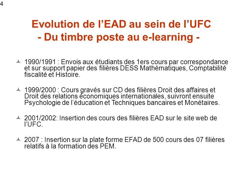 Evolution de l'EAD au sein de l'UFC - Du timbre poste au e-learning -