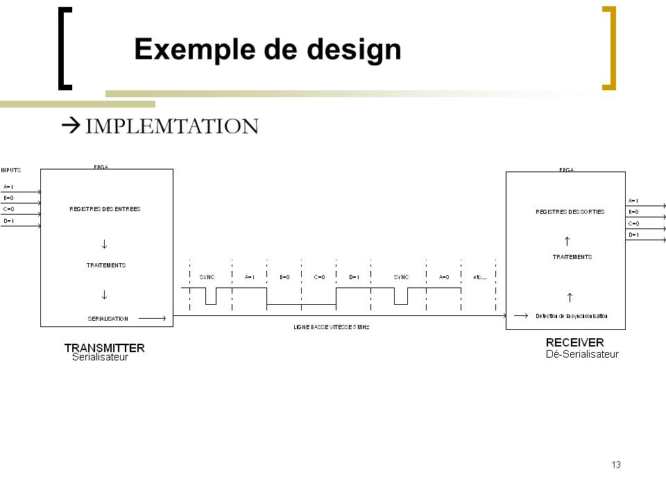 Exemple de design IMPLEMTATION